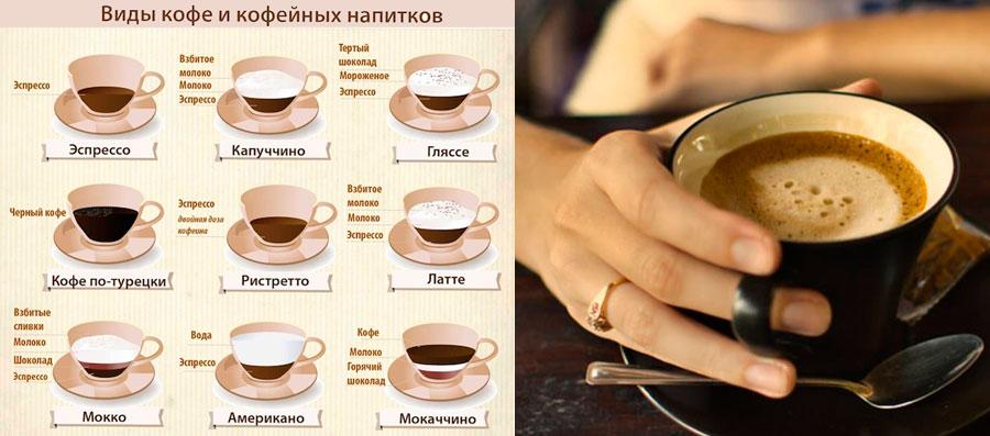 kibika o kofe